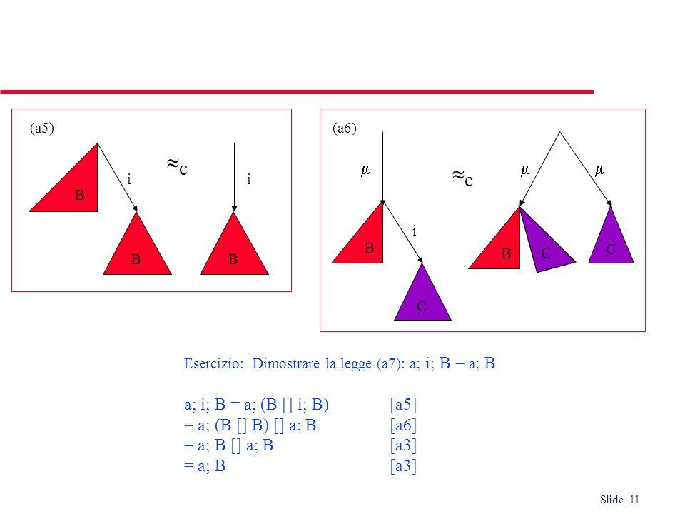 c c    a; i; B = a; (B [] i; B) [a5] = a; (B [] B) [] a; B [a6]